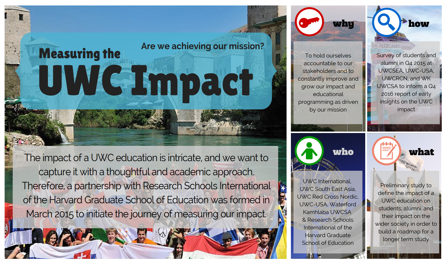 UWC Impact Poster